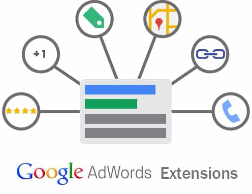 Adwords Text Ad Extensions